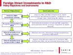 foreign direct investments in r d policy objectives and instruments