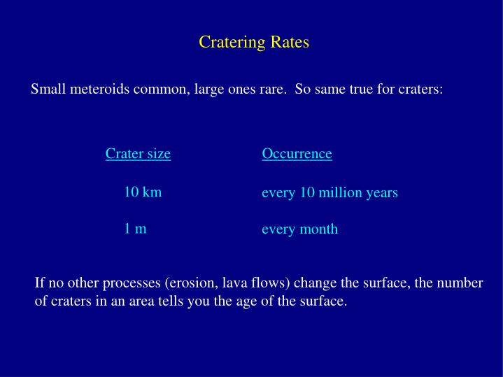 Cratering Rates
