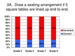 3a draw a seating arrangement if 5 square tables are lined up end to end