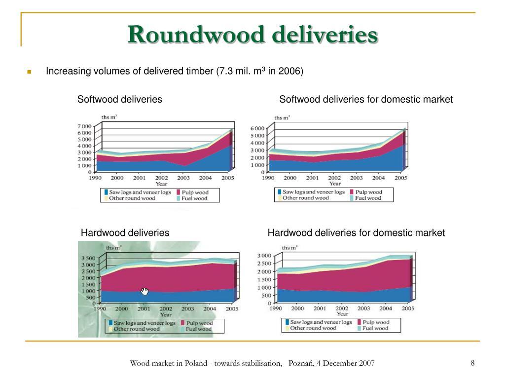 Roundwood deliveries