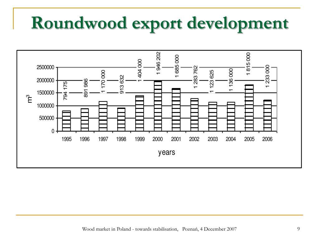 Roundwood export development