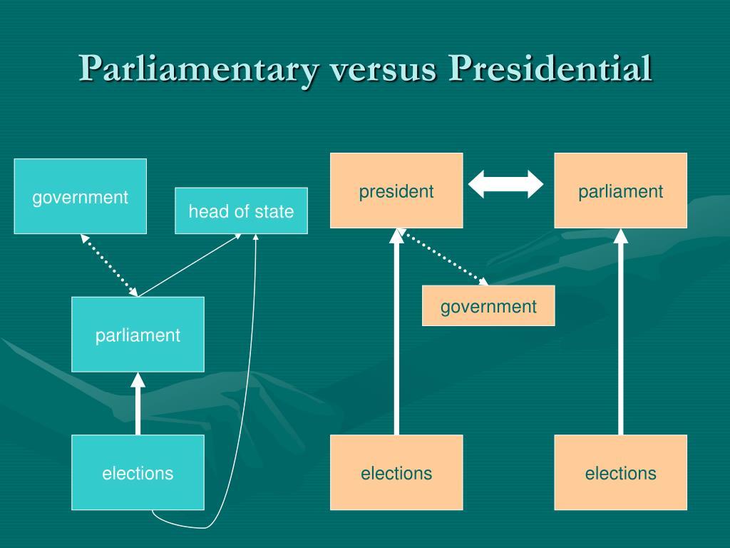 Parliamentary versus Presidential