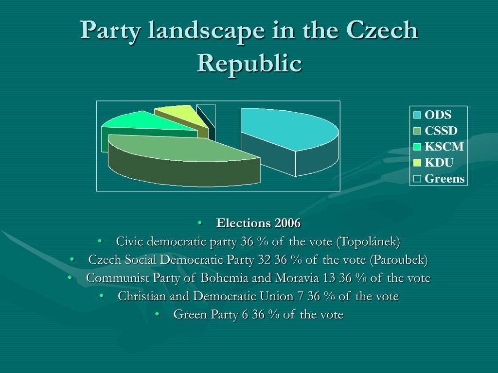 Party landscape in the Czech Republic