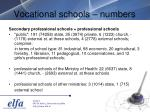 vocational schools numbers