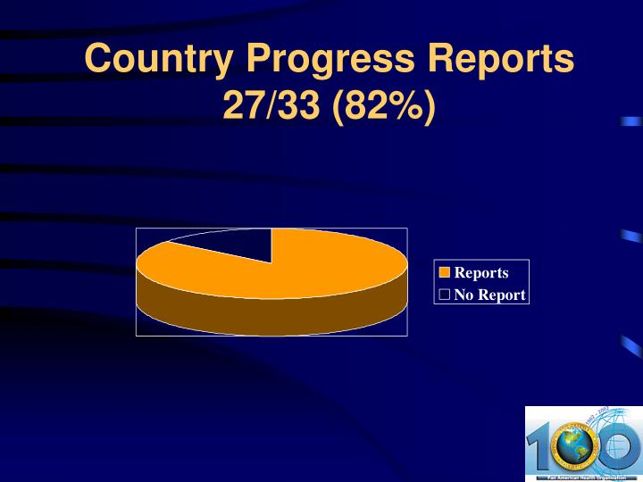 Country progress reports 27 33 82