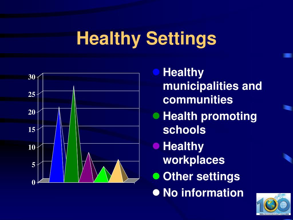 Healthy Settings