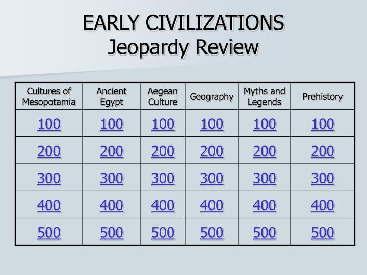 early civilizations jeopardy review n.
