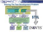 solving the test development problem
