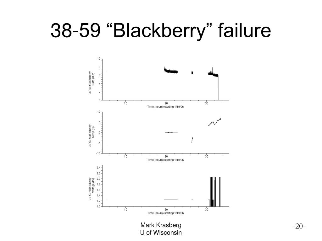 "38-59 ""Blackberry"" failure"