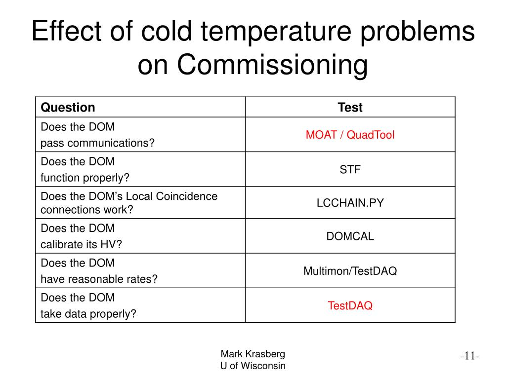 Effect of cold temperature problems on Commissioning