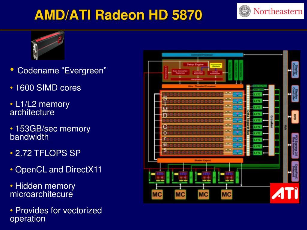 AMD/ATI