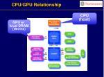 cpu gpu relationship