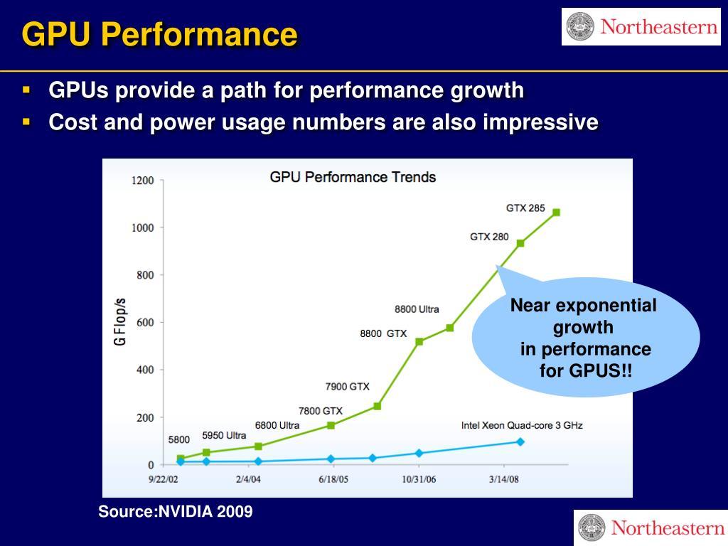 GPU Performance