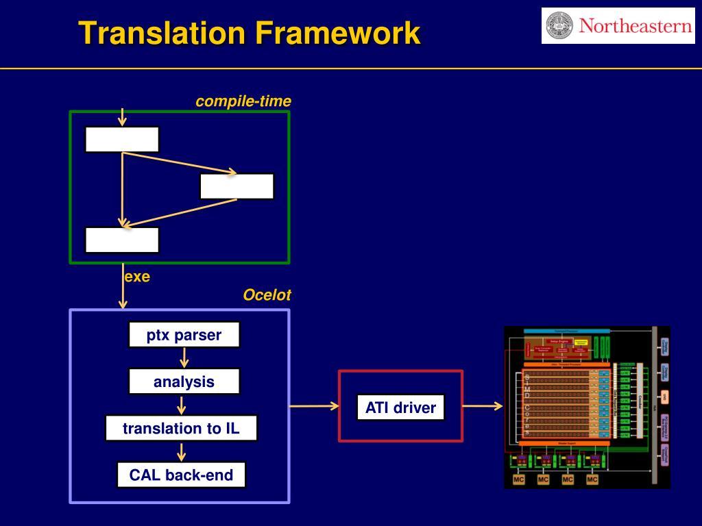 Translation Framework