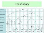 konsonanty
