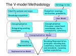 the v model methodology