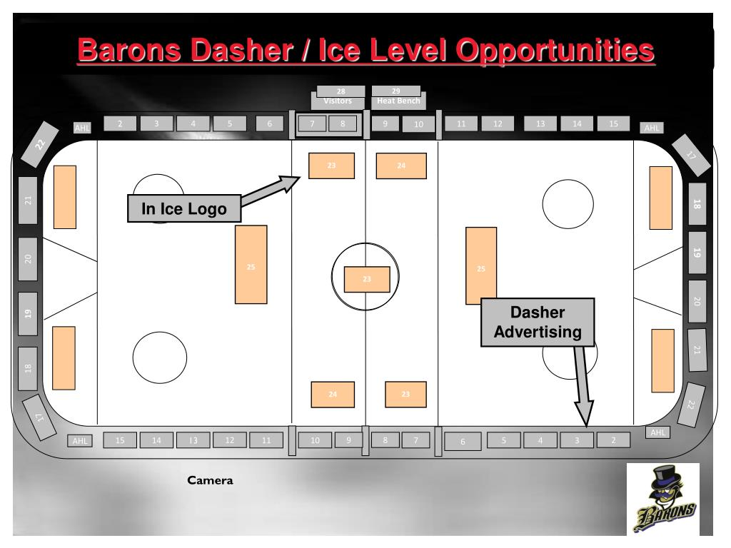 Barons Dasher / Ice Level Opportunities