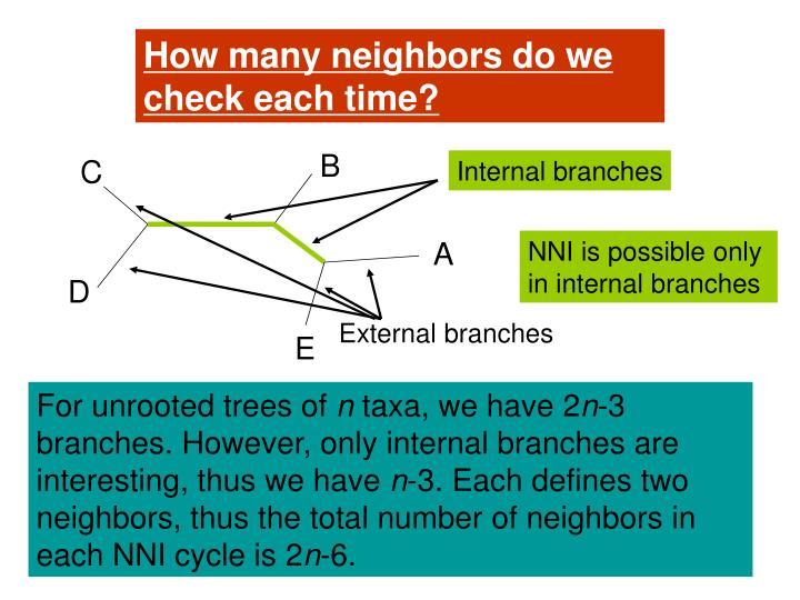 How many neighbors do we check each time?