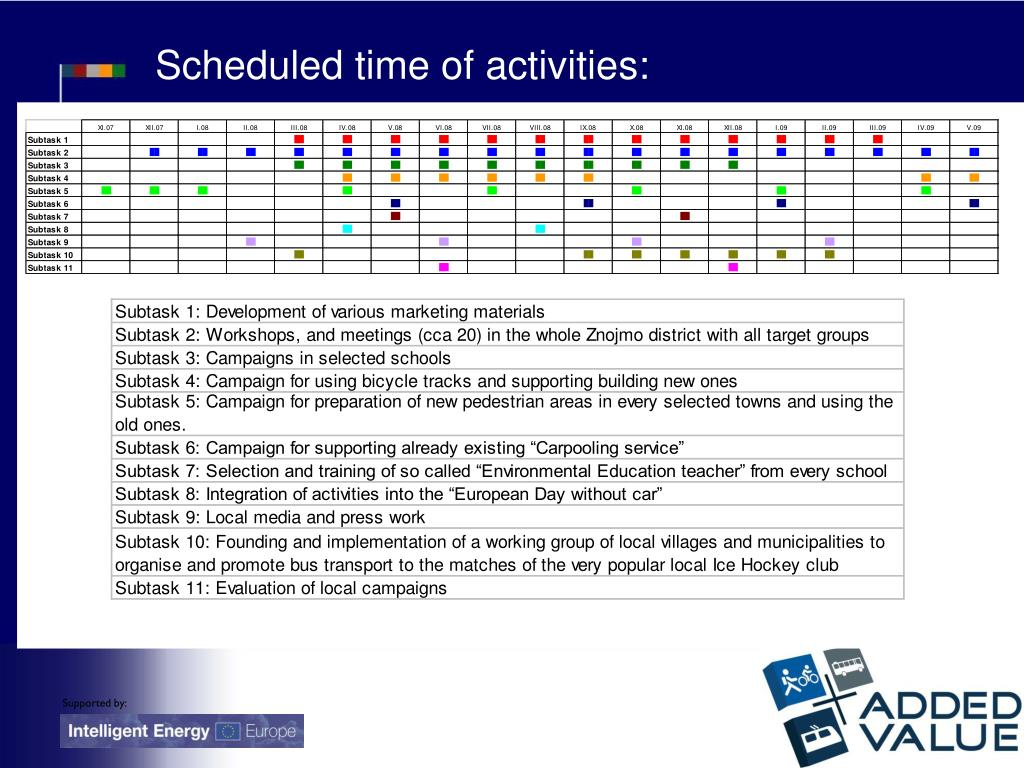 Scheduled time of activities:
