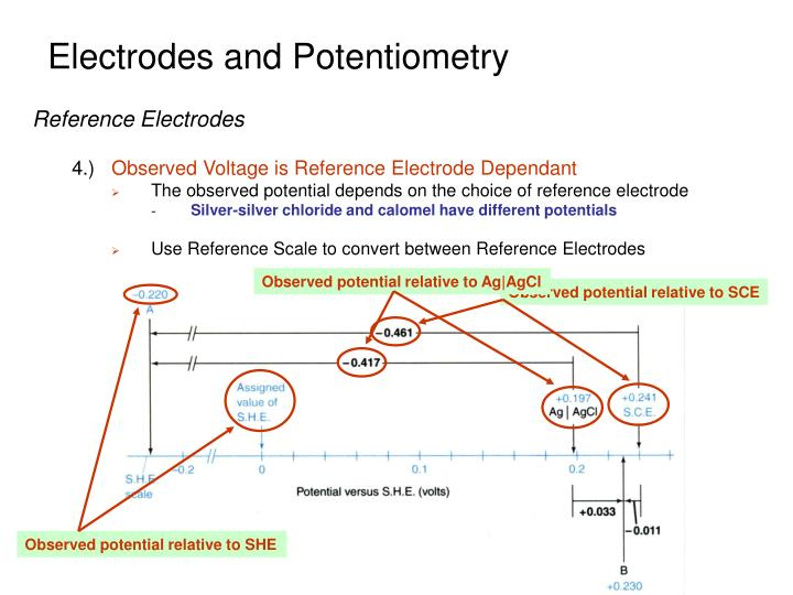 potentiometry For most chemists, potentiometry with ion-selective electrodes (ises) probably just means ph measurements with a glass electrode only those interested in clinical analysis might know that ises, routinely used for the determination of blood electrolytes.