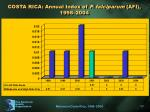 costa rica annual index of p falciparum afi 1998 2004