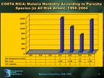 costa rica malaria morbidity according to parasite species in all risk areas 1998 2004