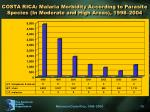 costa rica malaria morbidity according to parasite species in moderate and high areas 1998 2004