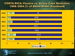 costa rica passive vs active case detection 1998 2004 of blood slides examined