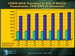 costa rica population at risk of malaria transmission 1998 2004 in thousands