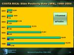costa rica slide positivity rate spr 1998 2004