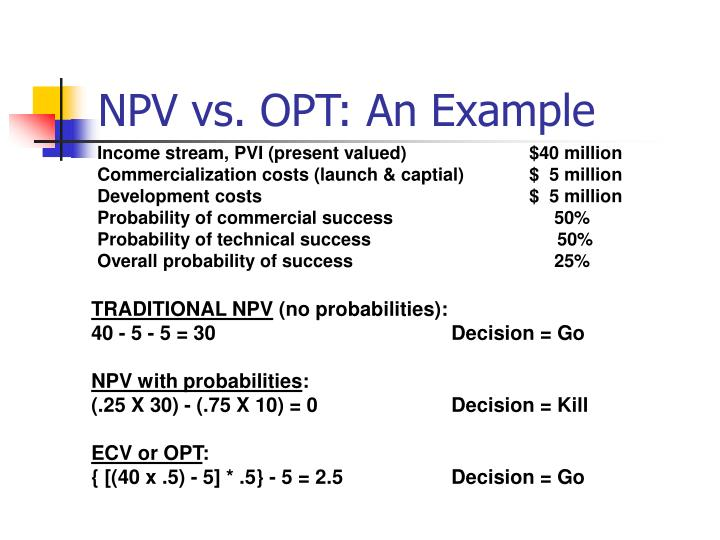 NPV vs. OPT: An Example