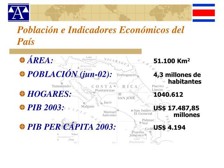Poblaci n e indicadores econ micos del pa s