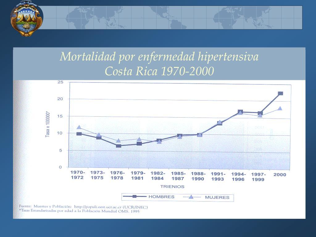 Mortalidad por enfermedad hipertensiva