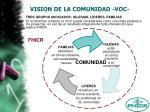 vision de la comunidad voc8