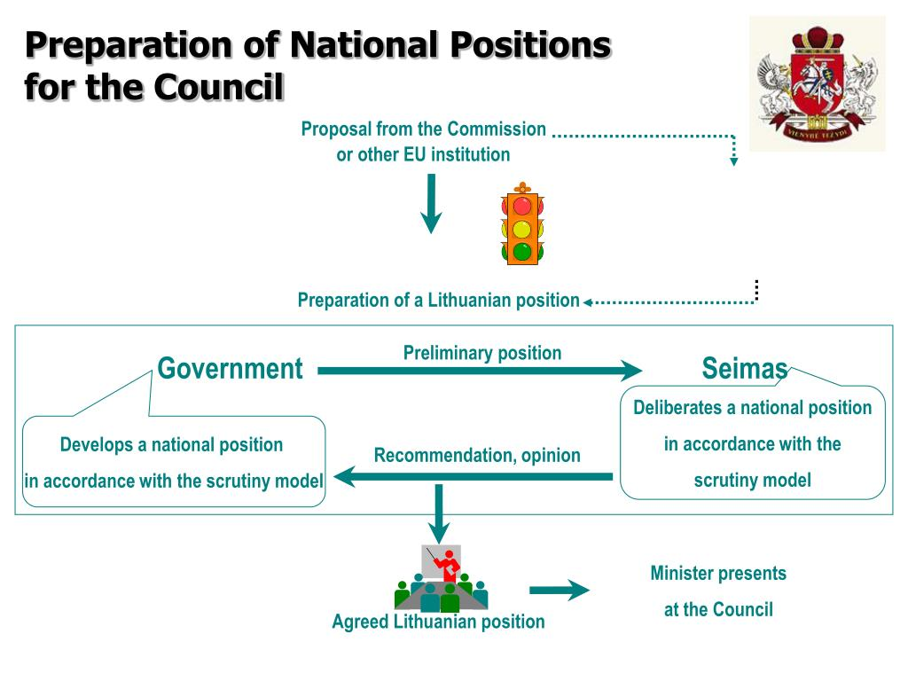 Preparation of National Positions