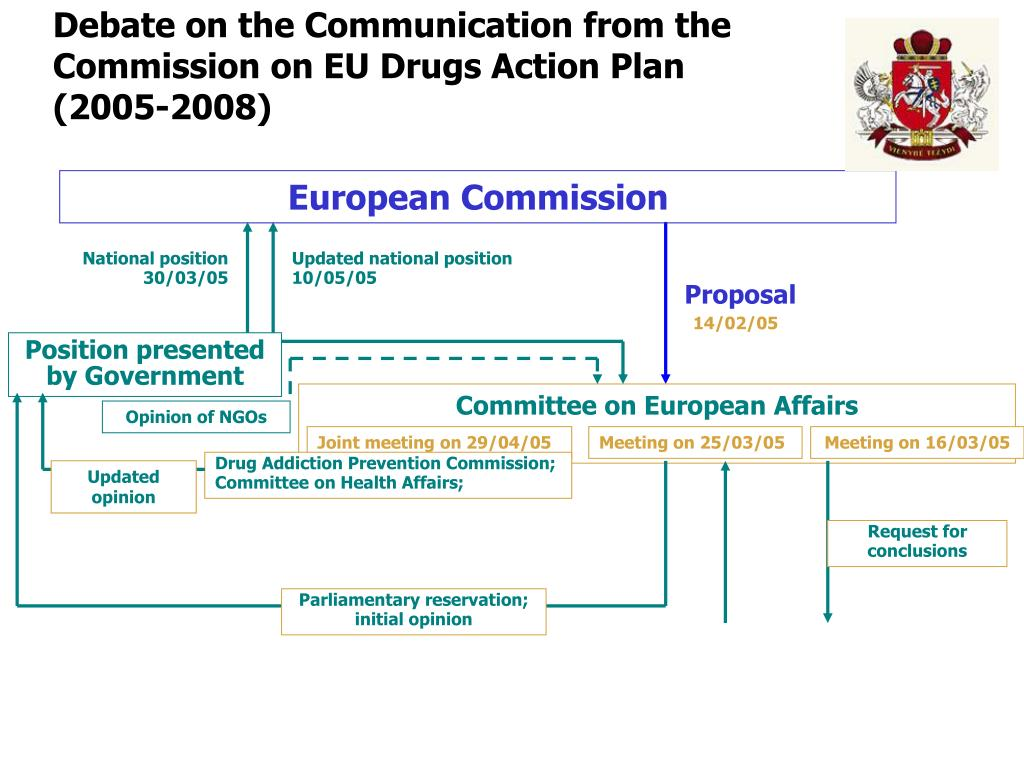 Debate on the Communication from the