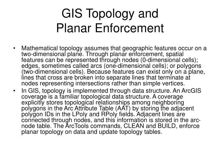 GIS Topology and