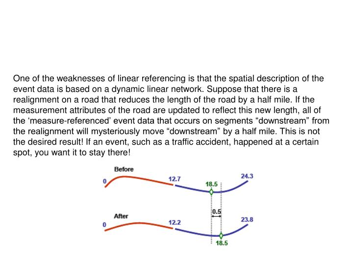 """One of the weaknesses of linear referencing is that the spatial description of the event data is based on a dynamic linear network. Suppose that there is a realignment on a road that reduces the length of the road by a half mile. If the measurement attributes of the road are updated to reflect this new length, all of the 'measure-referenced' event data that occurs on segments """"downstream"""" from the realignment will mysteriously move """"downstream"""" by a half mile. This is not the desired result! If an event, such as a traffic accident, happened at a certain spot, you want it to stay there!"""