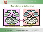 main activities projects services19