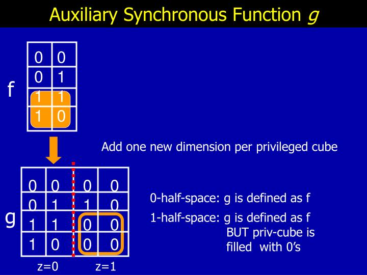Auxiliary Synchronous Function