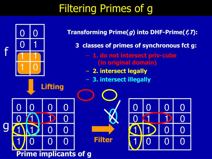 Filtering Primes of g