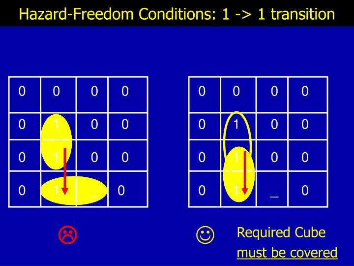 Hazard-Freedom Conditions: 1 -> 1 transition