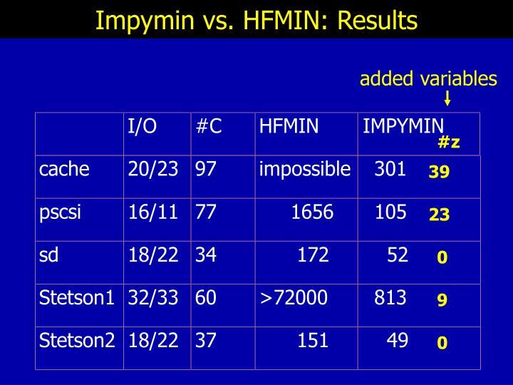 Impymin vs. HFMIN: Results