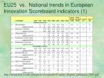 eu25 vs national trends in european innovation scoreboard indicators 1