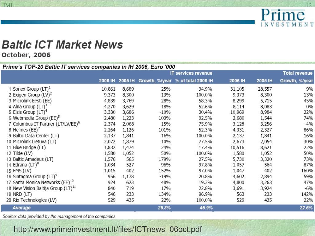 http://www.primeinvestment.lt/files/ICTnews_06oct.pdf