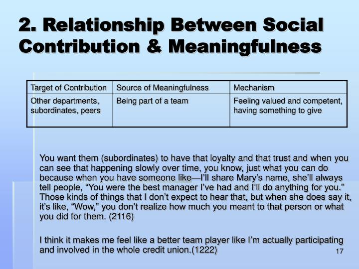 2. Relationship Between Social Contribution & Meaningfulness