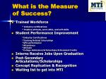 what is the measure of success