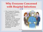 why everyone concerned with hospital infections