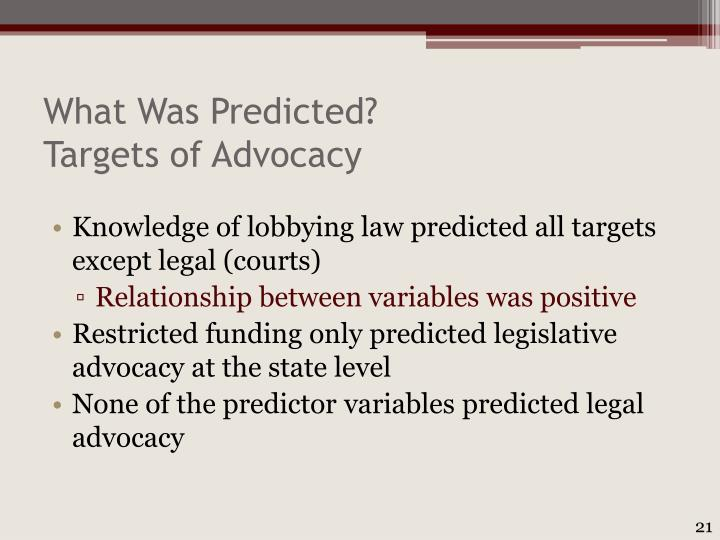 What Was Predicted?