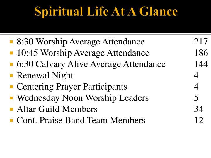 Spiritual Life At A Glance